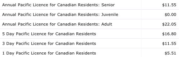 Tidal license - resident